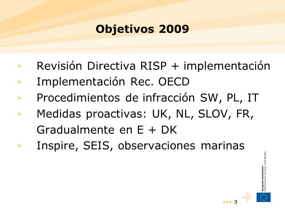 3 Objetivos 2009 Revisión Directiva RISP + implementación Implementación Rec. OECD Procedimientos de infracción SW, PL, IT Medidas proactivas: UK, NL,