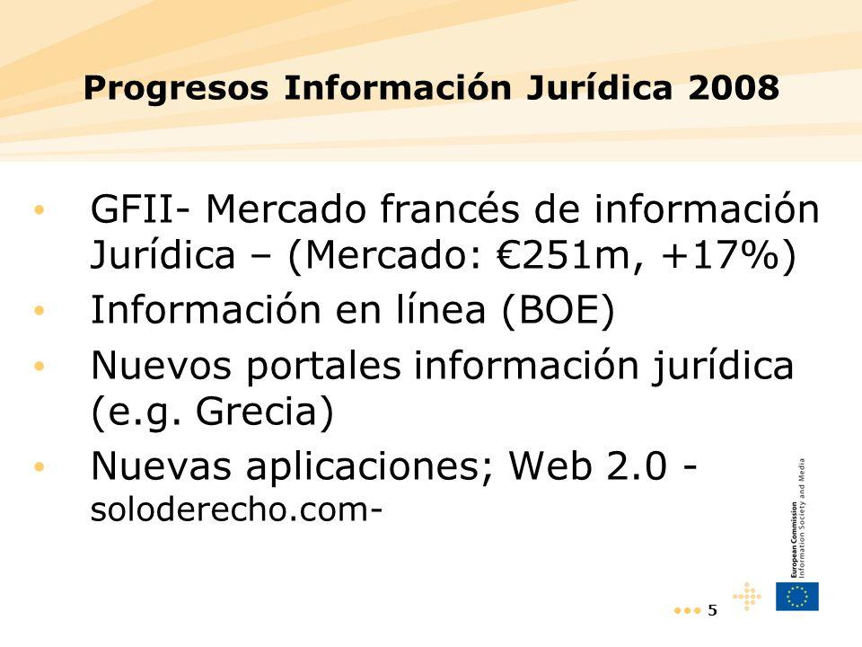 5 Progresos Información Jurídica 2008 GFII- Mercado francés de información Jurídica – (Mercado: 251m, +17%) Información en línea (BOE) Nuevos portales