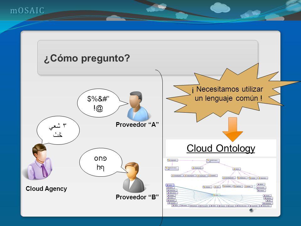 ¿Cómo pregunto? Cloud Agency Proveedor A Proveedor B شعي ٣ څٺ פחס һף $%&# !@ ¡ Necesitamos utilizar un lenguaje común ! Cloud Ontology