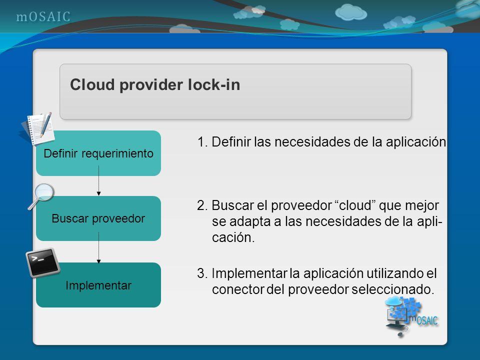Definir requerimiento Buscar proveedor Implementar 1. Definir las necesidades de la aplicación 2. Buscar el proveedor cloud que mejor se adapta a las
