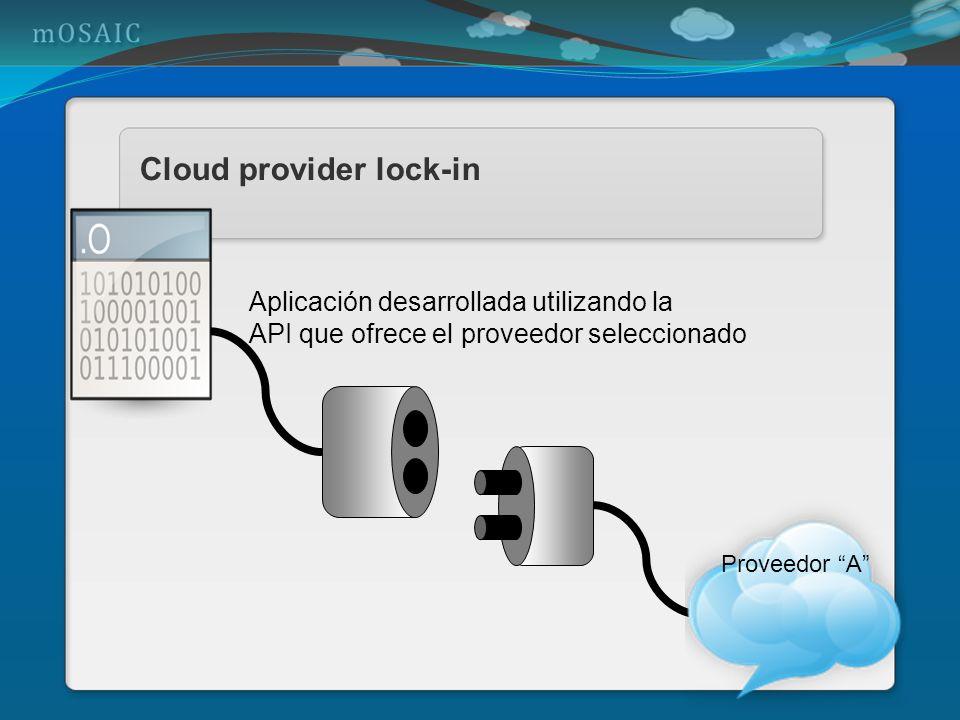Aplicación desarrollada utilizando la API que ofrece el proveedor seleccionado Proveedor A Cloud provider lock-in