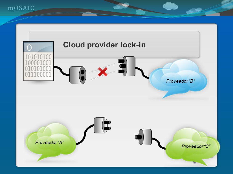 Proveedor B Proveedor A Proveedor C Cloud provider lock-in
