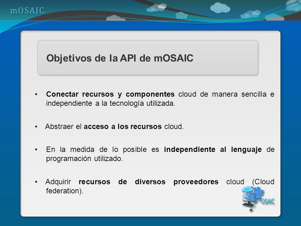 Objetivos de la API de mOSAIC Conectar recursos y componentes cloud de manera sencilla e independiente a la tecnología utilizada. Abstraer el acceso a