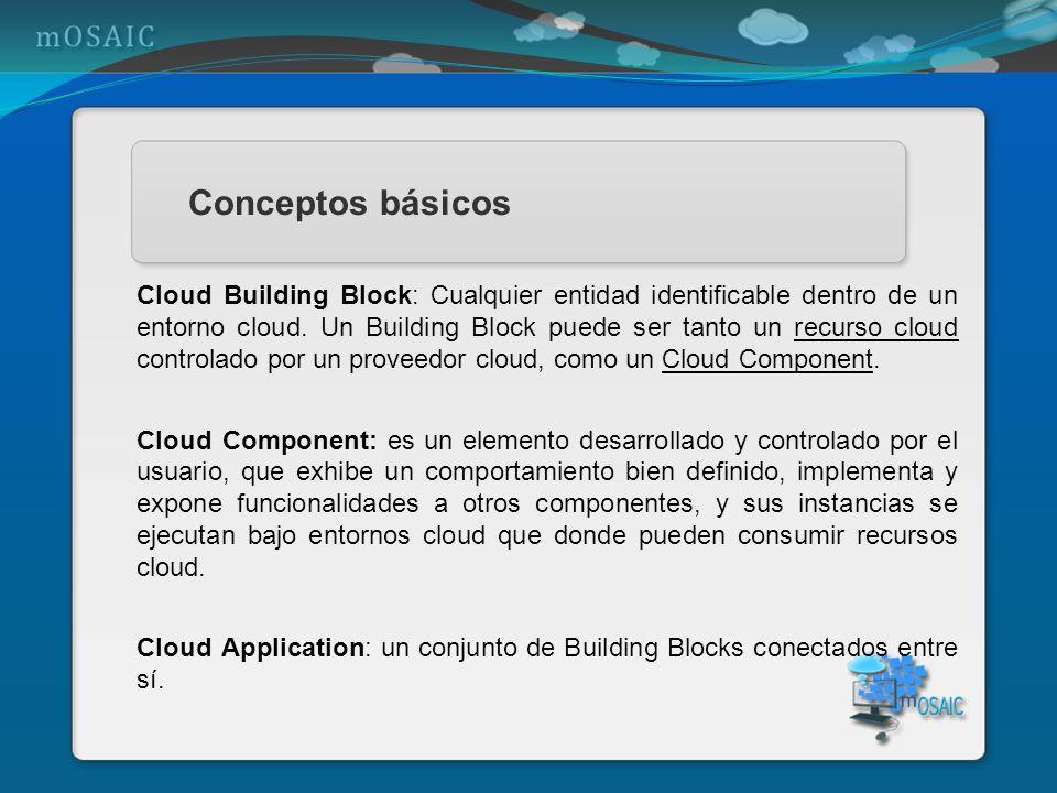 Conceptos básicos Cloud Building Block: Cualquier entidad identificable dentro de un entorno cloud. Un Building Block puede ser tanto un recurso cloud