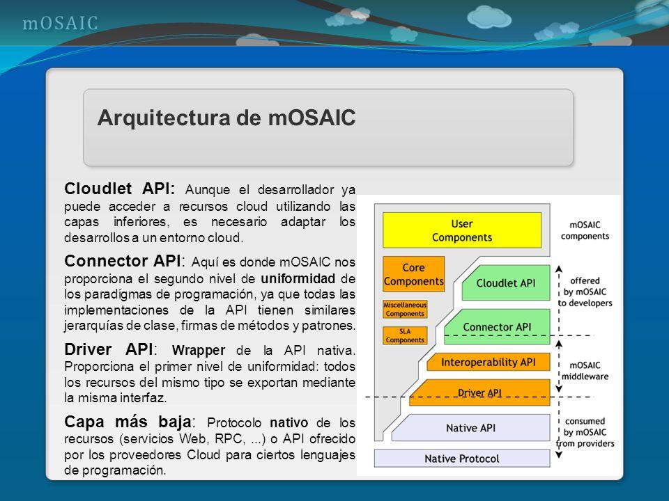 Arquitectura de mOSAIC Cloudlet API: Aunque el desarrollador ya puede acceder a recursos cloud utilizando las capas inferiores, es necesario adaptar l