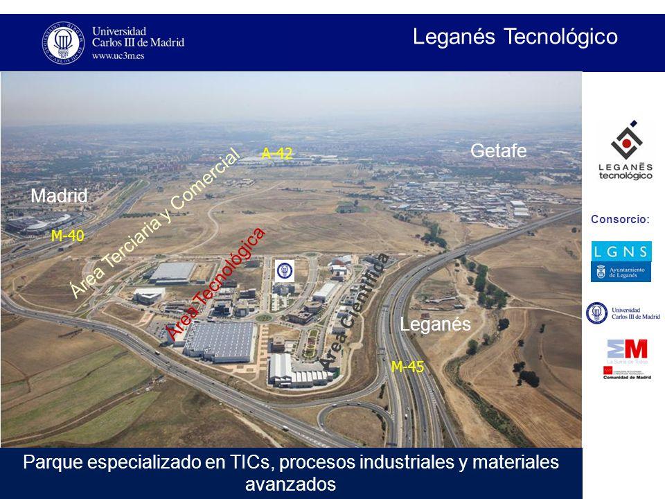 Área Terciaria y Comercial Consorcio: Área Tecnológica Área Científica Madrid Leganés Tecnológico M-40 M-45 Parque especializado en TICs, procesos industriales y materiales avanzados A-42 Leganés Getafe