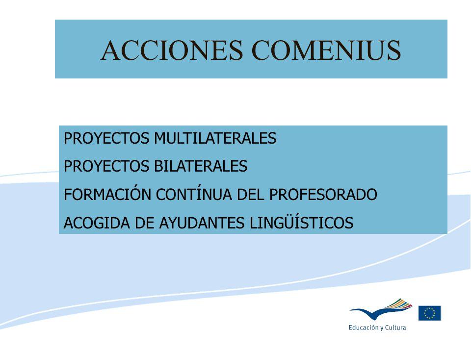 Delegación de Educación de Córdoba ACCIONES COMENIUS PROYECTOS MULTILATERALES PROYECTOS BILATERALES FORMACIÓN CONTÍNUA DEL PROFESORADO ACOGIDA DE AYUD