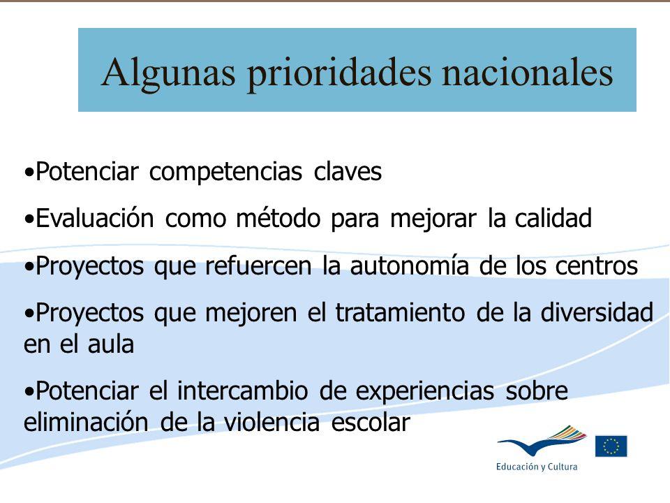 Delegación de Educación de Córdoba Algunas prioridades nacionales Potenciar competencias claves Evaluación como método para mejorar la calidad Proyect