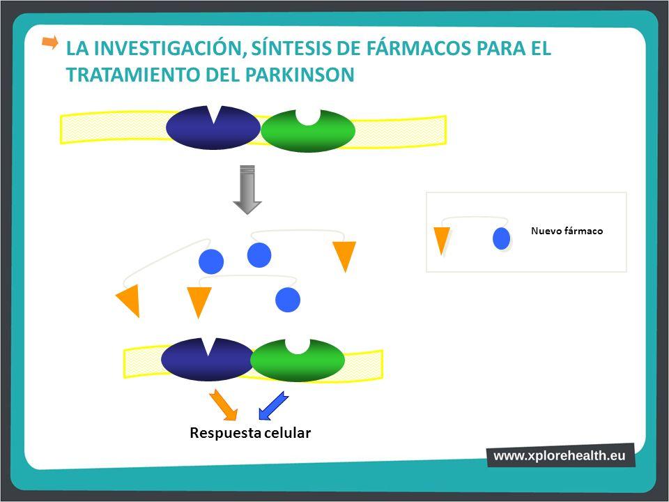 Respuesta celular Nuevo fármaco LA INVESTIGACIÓN, SÍNTESIS DE FÁRMACOS PARA EL TRATAMIENTO DEL PARKINSON