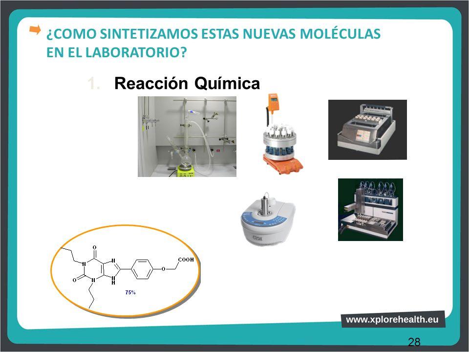 28 1.Reacción Química ¿COMO SINTETIZAMOS ESTAS NUEVAS MOLÉCULAS EN EL LABORATORIO?