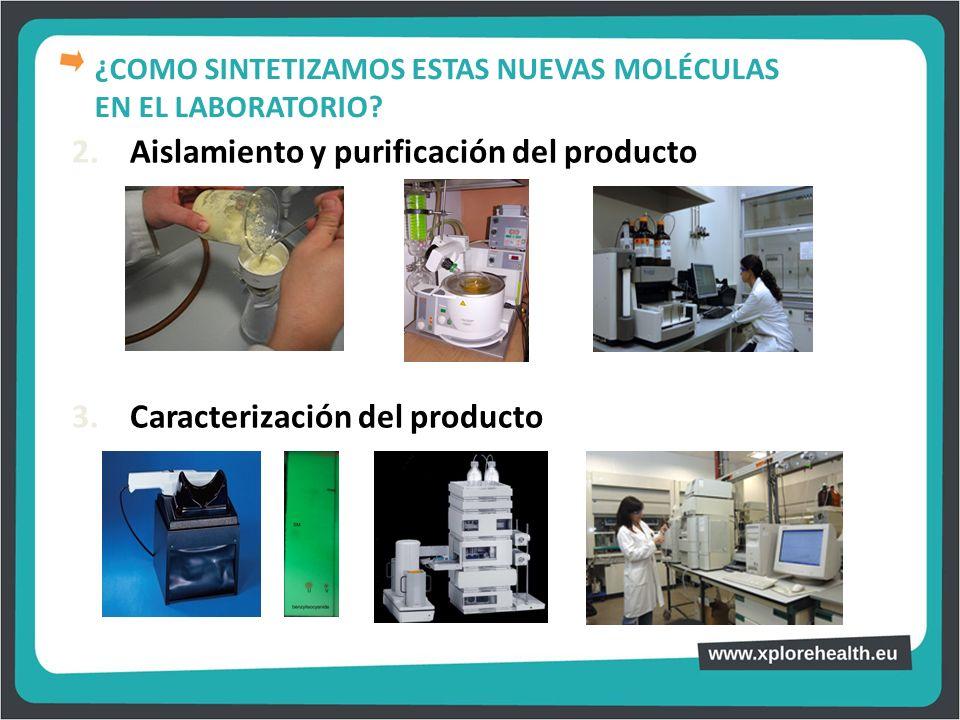 2. Aislamiento y purificación del producto 3. Caracterización del producto ¿COMO SINTETIZAMOS ESTAS NUEVAS MOLÉCULAS EN EL LABORATORIO?
