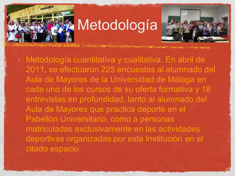 Metodología Metodología cuantitativa y cualitativa.