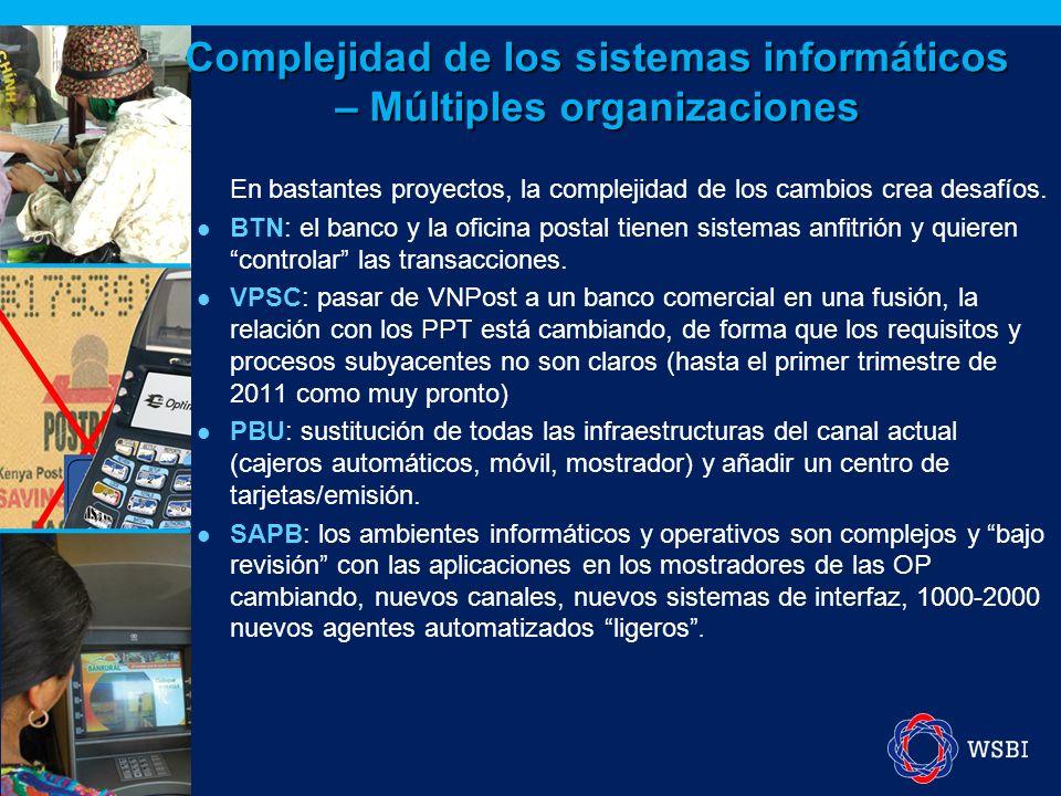 Complejidad de los sistemas informáticos – Múltiples organizaciones En bastantes proyectos, la complejidad de los cambios crea desafíos. BTN: el banco