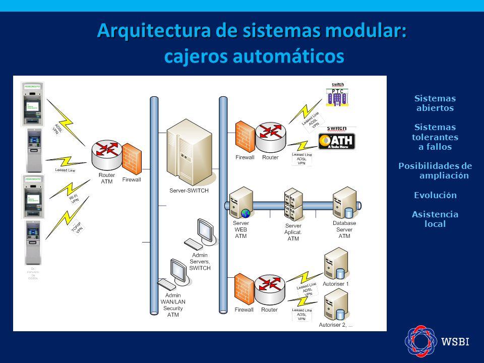 Arquitectura de sistemas modular: Arquitectura de sistemas modular: cajeros automáticos Sistemas abiertos Sistemas tolerantes a fallos Posibilidades d