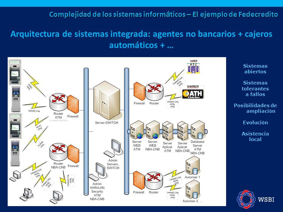 Arquitectura de sistemas integrada: agentes no bancarios + cajeros automáticos + … Sistemas abiertos Sistemas tolerantes a fallos Posibilidades de amp