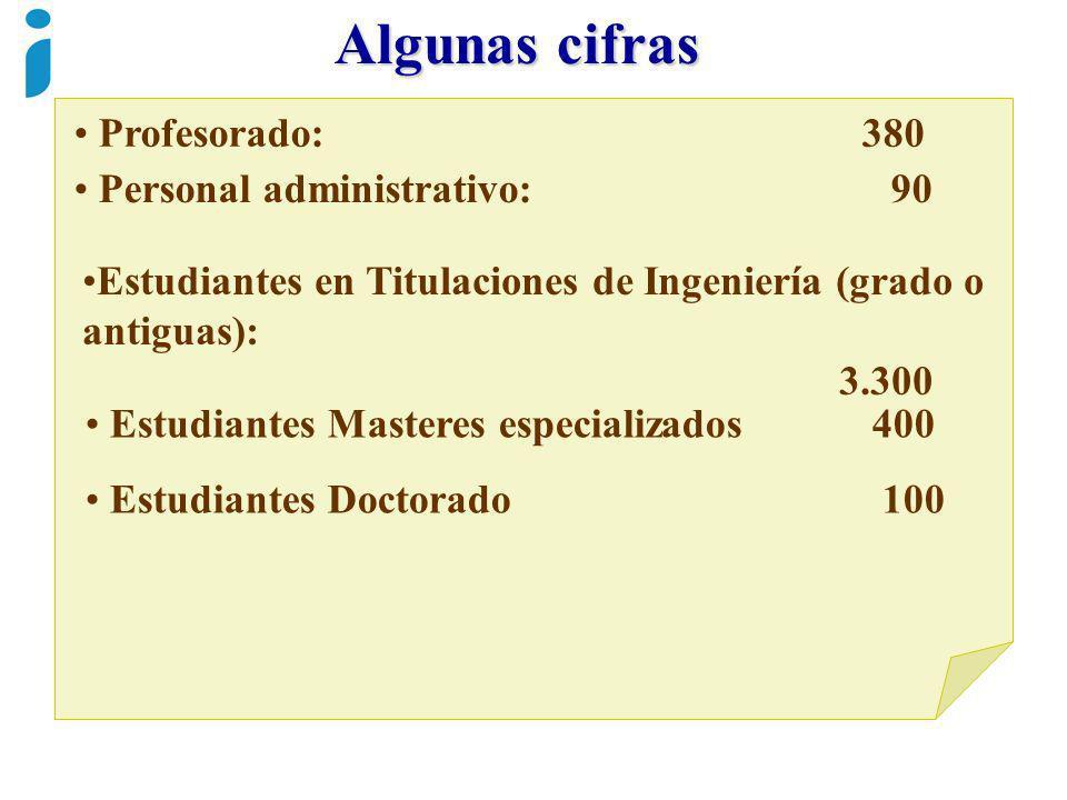 Algunas cifras Profesorado: 380 Personal administrativo: 90 Estudiantes en Titulaciones de Ingeniería (grado o antiguas): 3.300 Estudiantes Doctorado