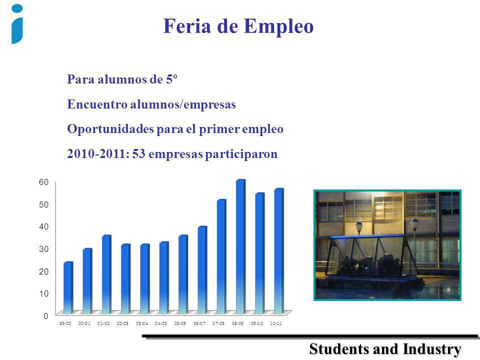Feria de Empleo Para alumnos de 5º Encuentro alumnos/empresas Oportunidades para el primer empleo 2010-2011: 53 empresas participaron Students and Ind