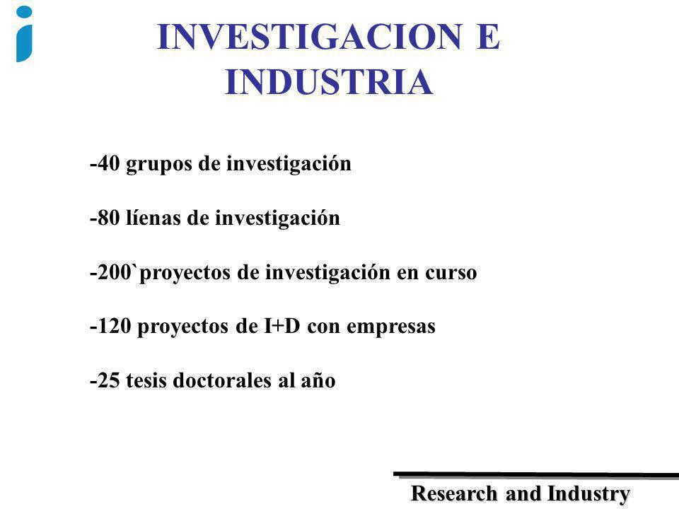 INVESTIGACION E INDUSTRIA Research and Industry -40 grupos de investigación -80 líenas de investigación -200`proyectos de investigación en curso -120