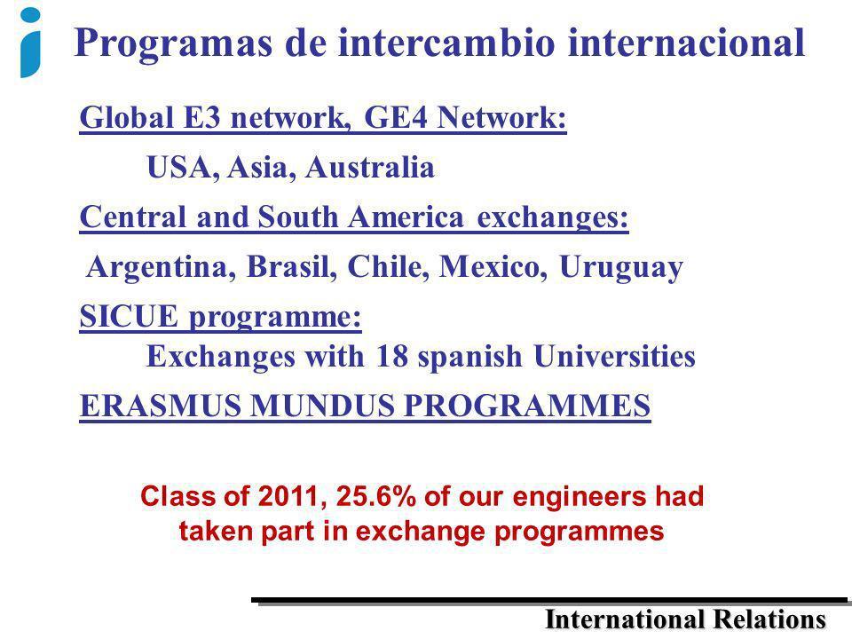 Programas de intercambio internacional Global E3 network, GE4 Network: USA, Asia, Australia Central and South America exchanges: Argentina, Brasil, Ch