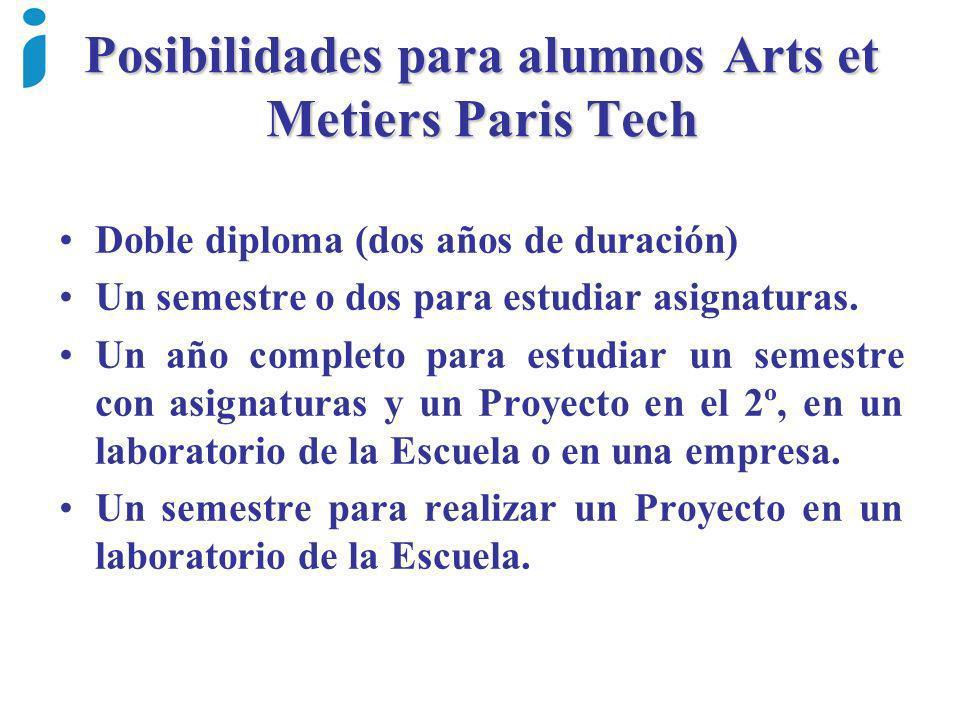 Posibilidades para alumnos Arts et Metiers Paris Tech Doble diploma (dos años de duración) Un semestre o dos para estudiar asignaturas. Un año complet