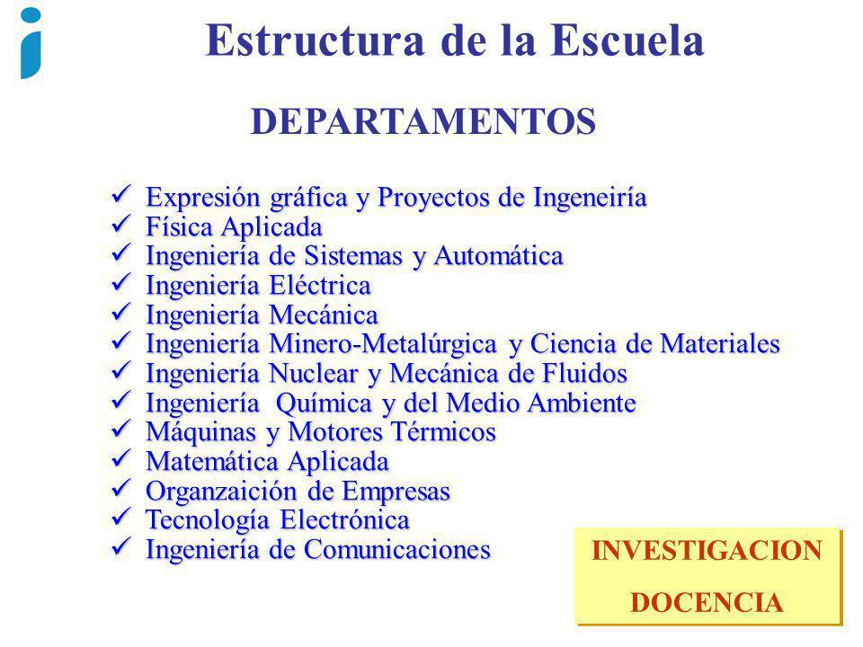 Estructura de la Escuela Expresión gráfica y Proyectos de Ingeneiría Expresión gráfica y Proyectos de Ingeneiría Física Aplicada Física Aplicada Ingen