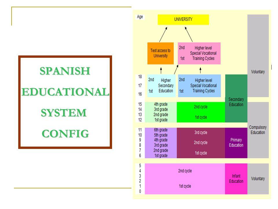 SPANISHEDUCATIONALSYSTEMCONFIG