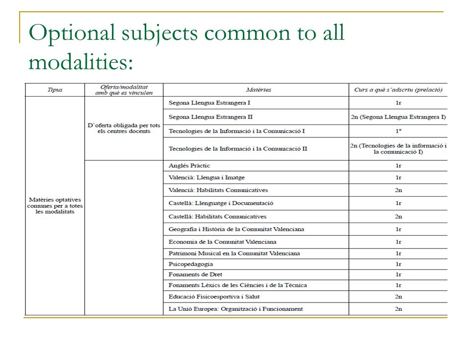 Optional subjects common to all modalities: