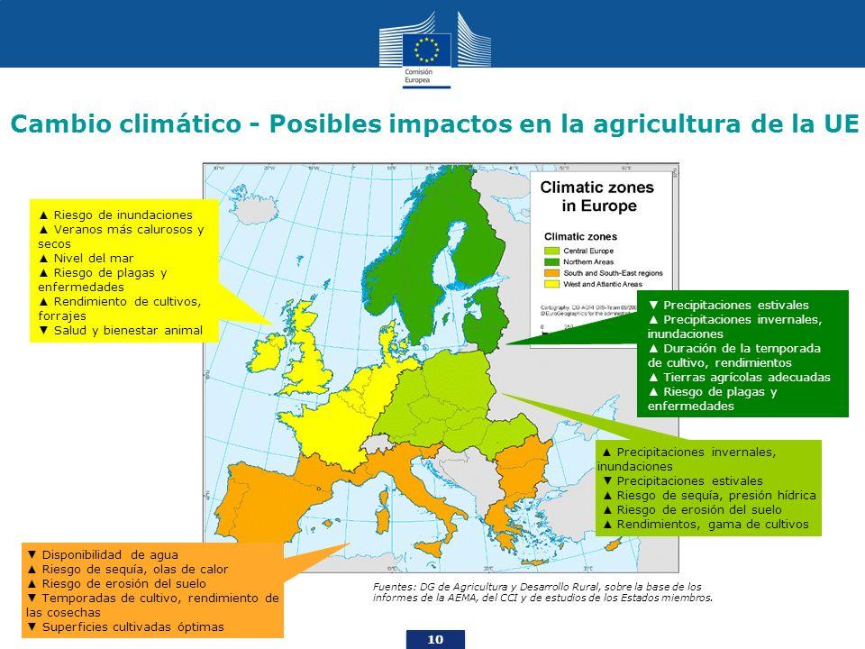 10 Cambio climático - Posibles impactos en la agricultura de la UE Riesgo de inundaciones Veranos más calurosos y secos Nivel del mar Riesgo de plagas