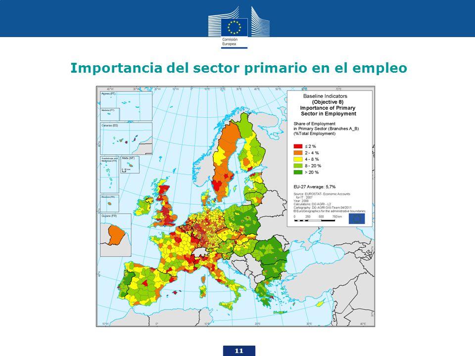 11 Importancia del sector primario en el empleo