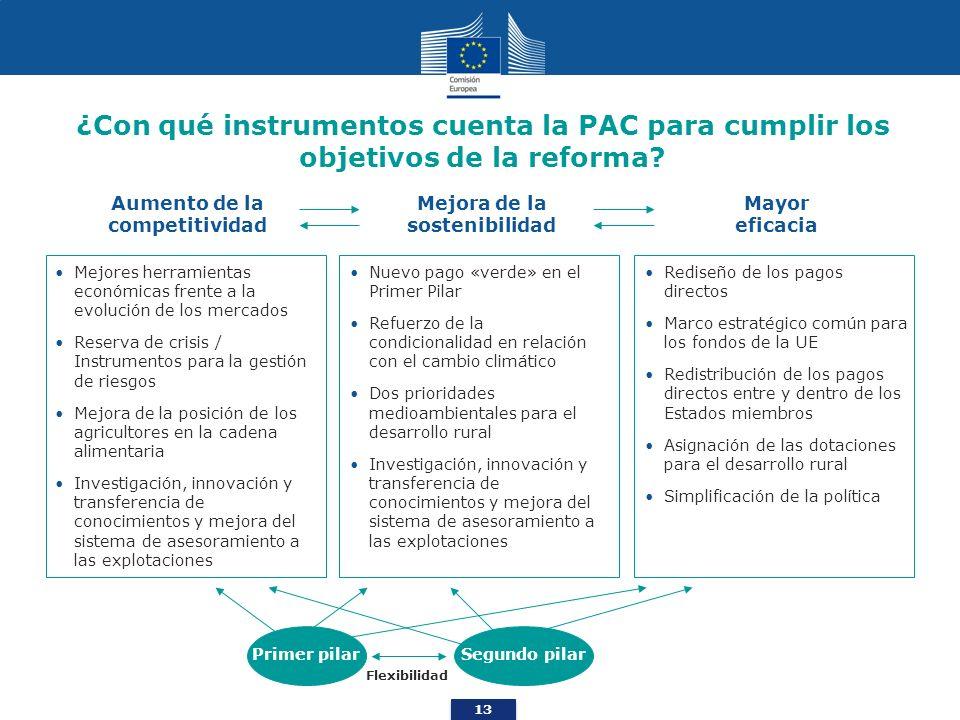 13 ¿Con qué instrumentos cuenta la PAC para cumplir los objetivos de la reforma? Mejora de la sostenibilidad Aumento de la competitividad Mayor eficac