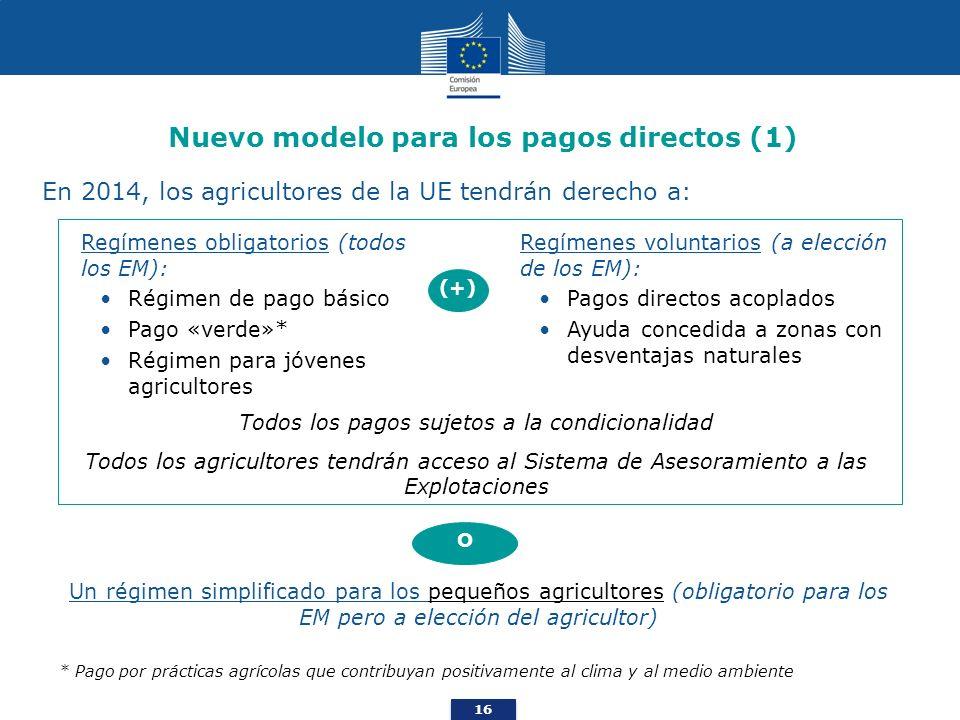 16 Nuevo modelo para los pagos directos (1) En 2014, los agricultores de la UE tendrán derecho a: O Regímenes obligatorios (todos los EM): Régimen de