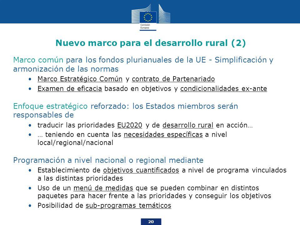 20 Nuevo marco para el desarrollo rural (2) Marco común para los fondos plurianuales de la UE - Simplificación y armonización de las normas Marco Estr