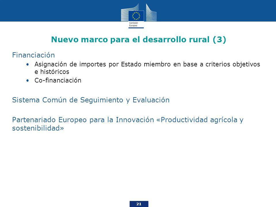 21 Nuevo marco para el desarrollo rural (3) Financiación Asignación de importes por Estado miembro en base a criterios objetivos e históricos Co-finan