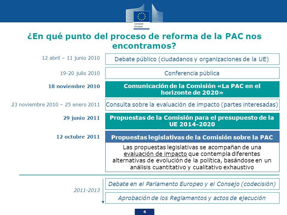 4 ¿En qué punto del proceso de reforma de la PAC nos encontramos? Debate público (ciudadanos y organizaciones de la UE) 18 noviembre 2010 12 octubre 2