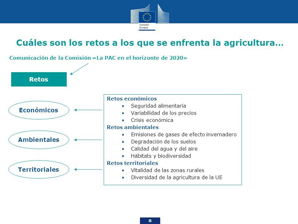 8 Cuáles son los retos a los que se enfrenta la agricultura… Retos económicos Seguridad alimentaria Variabilidad de los precios Crisis económica Retos