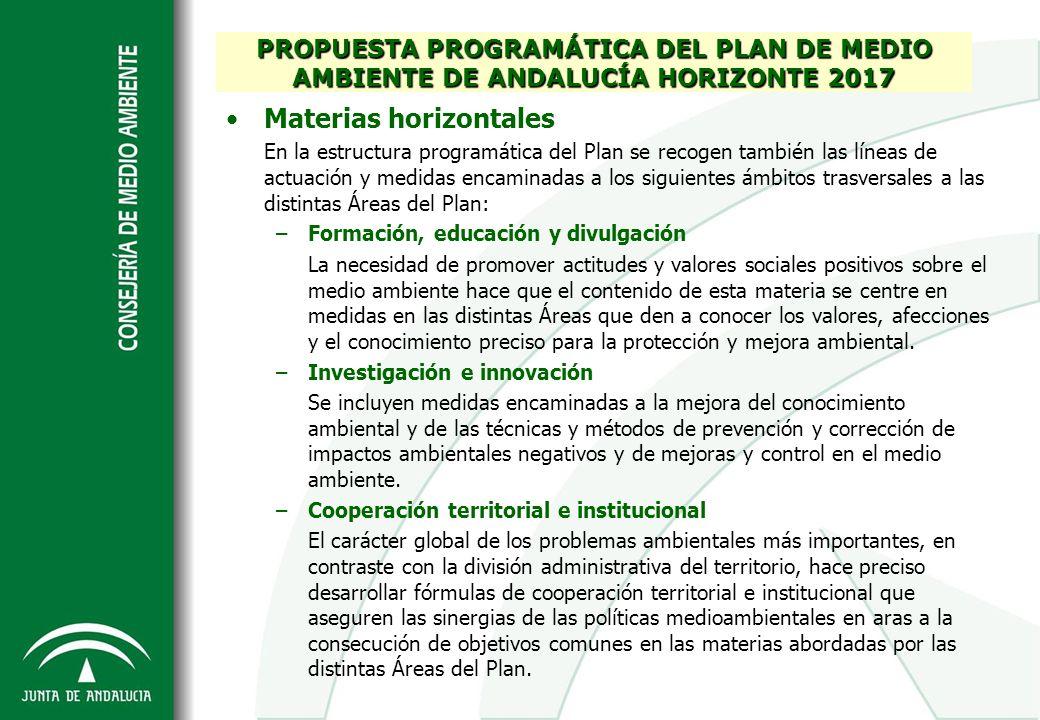 Materias horizontales En la estructura programática del Plan se recogen también las líneas de actuación y medidas encaminadas a los siguientes ámbitos