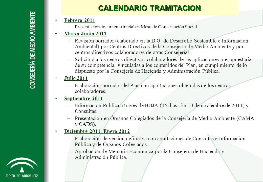 CALENDARIO TRAMITACION Febrero 2011 –Presentación documento inicial en Mesa de Concertación Social. Marzo-Junio 2011 –Revisión borrador (elaborado en