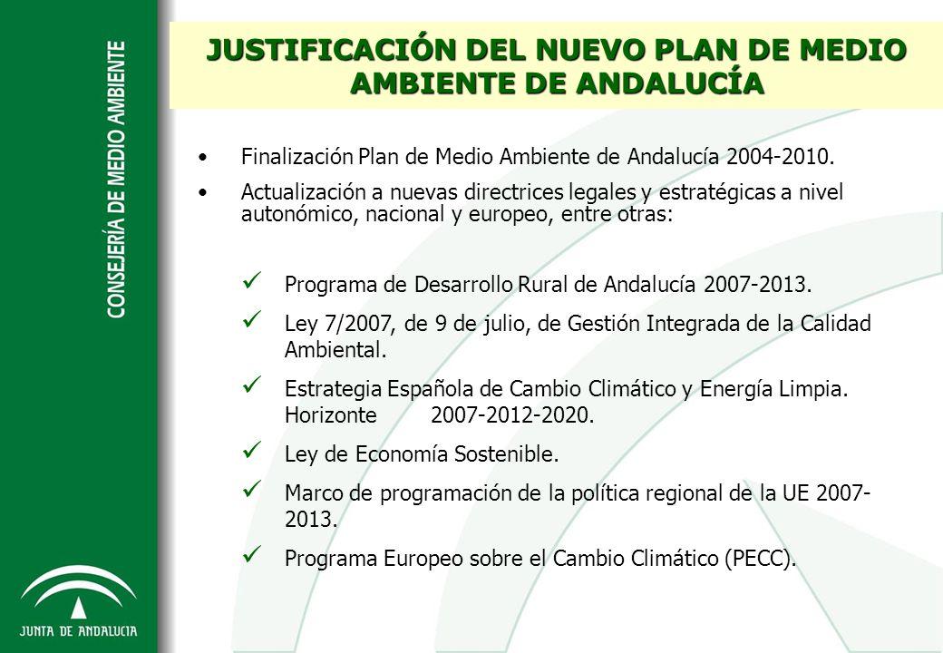 JUSTIFICACIÓN DEL NUEVO PLAN DE MEDIO AMBIENTE DE ANDALUCÍA Finalización Plan de Medio Ambiente de Andalucía 2004-2010. Actualización a nuevas directr