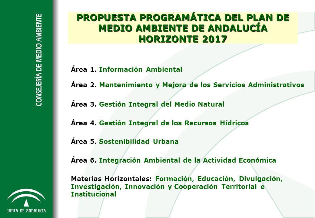 Área 1. Información Ambiental Área 2. Mantenimiento y Mejora de los Servicios Administrativos Área 3. Gestión Integral del Medio Natural Área 4. Gesti