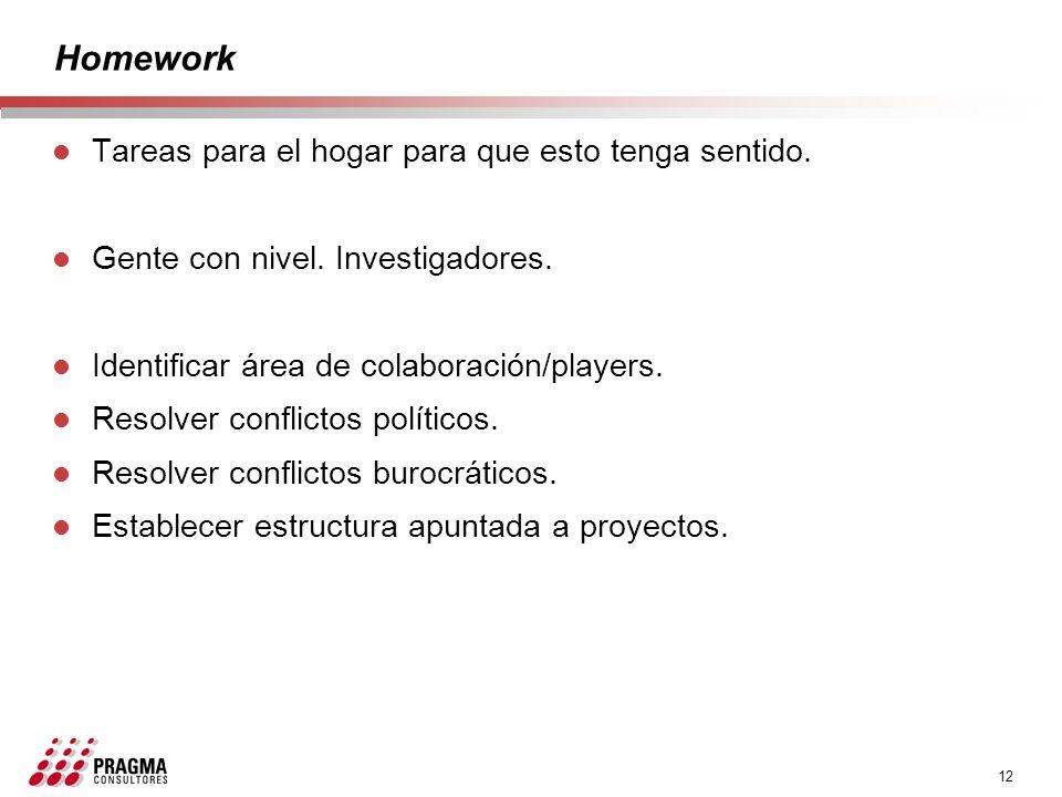 12 Homework l Tareas para el hogar para que esto tenga sentido. l Gente con nivel. Investigadores. l Identificar área de colaboración/players. l Resol