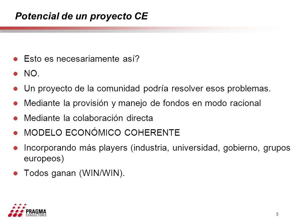 5 Potencial de un proyecto CE l Esto es necesariamente así? l NO. l Un proyecto de la comunidad podría resolver esos problemas. l Mediante la provisió