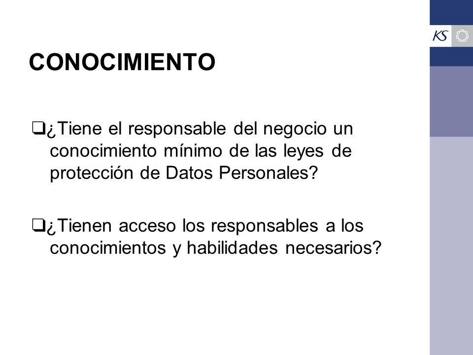 CONOCIMIENTO ¿Tiene el responsable del negocio un conocimiento mínimo de las leyes de protección de Datos Personales.