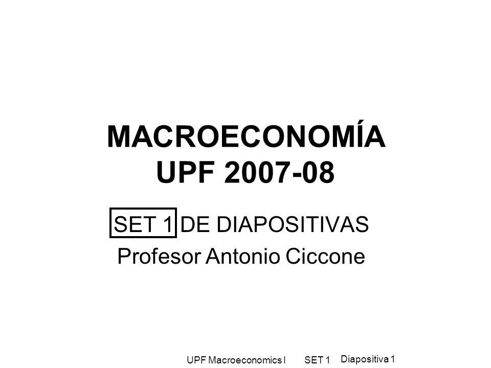 UPF Macroeconomics I SET 1 Diapositiva 1 MACROECONOMÍA UPF 2007-08 SET 1 DE DIAPOSITIVAS Profesor Antonio Ciccone