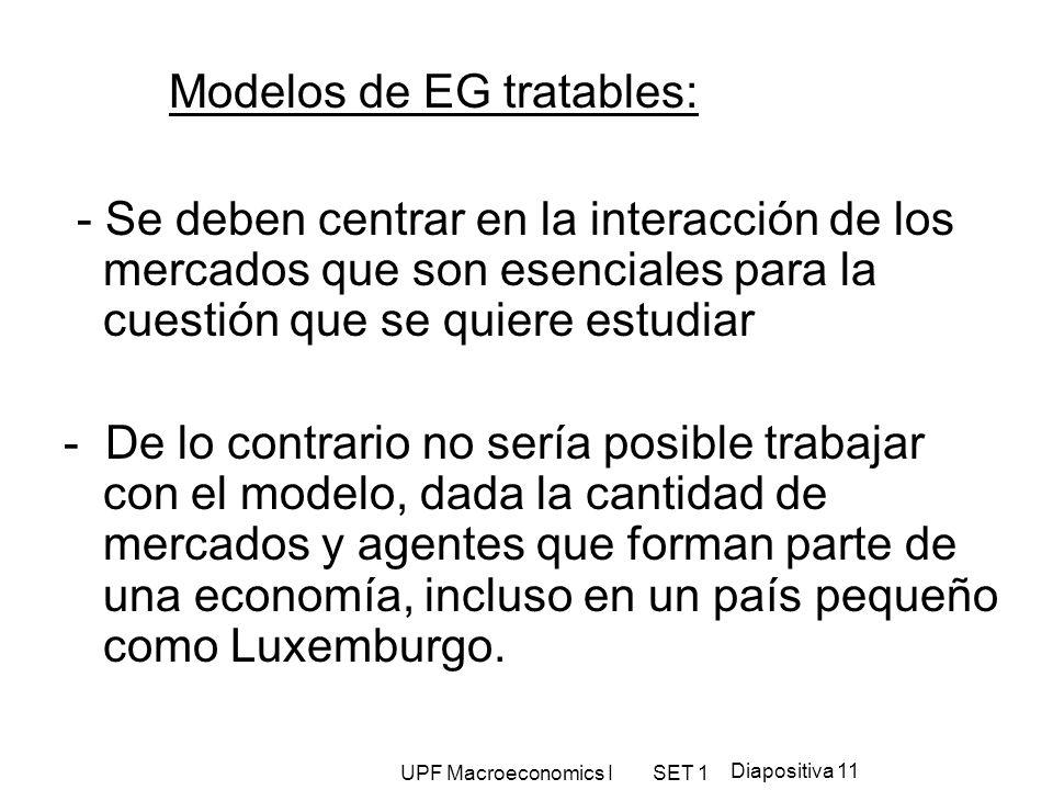 UPF Macroeconomics I SET 1 Diapositiva 11 Modelos de EG tratables: - Se deben centrar en la interacción de los mercados que son esenciales para la cue