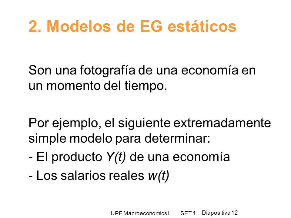 UPF Macroeconomics I SET 1 Diapositiva 12 2. Modelos de EG estáticos Son una fotografía de una economía en un momento del tiempo. Por ejemplo, el sigu