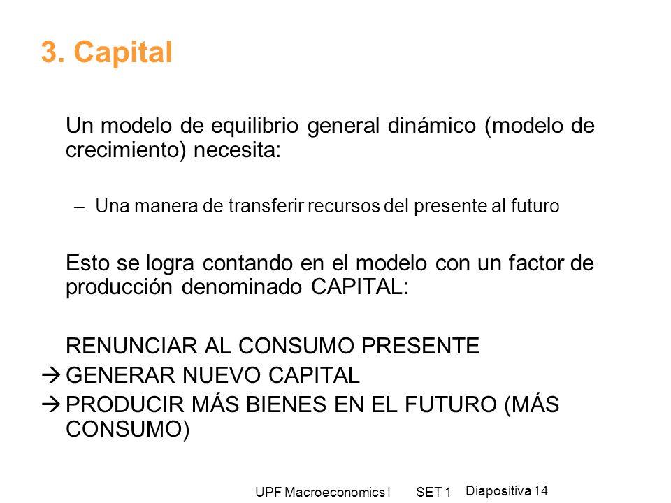 UPF Macroeconomics I SET 1 Diapositiva 14 3. Capital Un modelo de equilibrio general dinámico (modelo de crecimiento) necesita: –Una manera de transfe