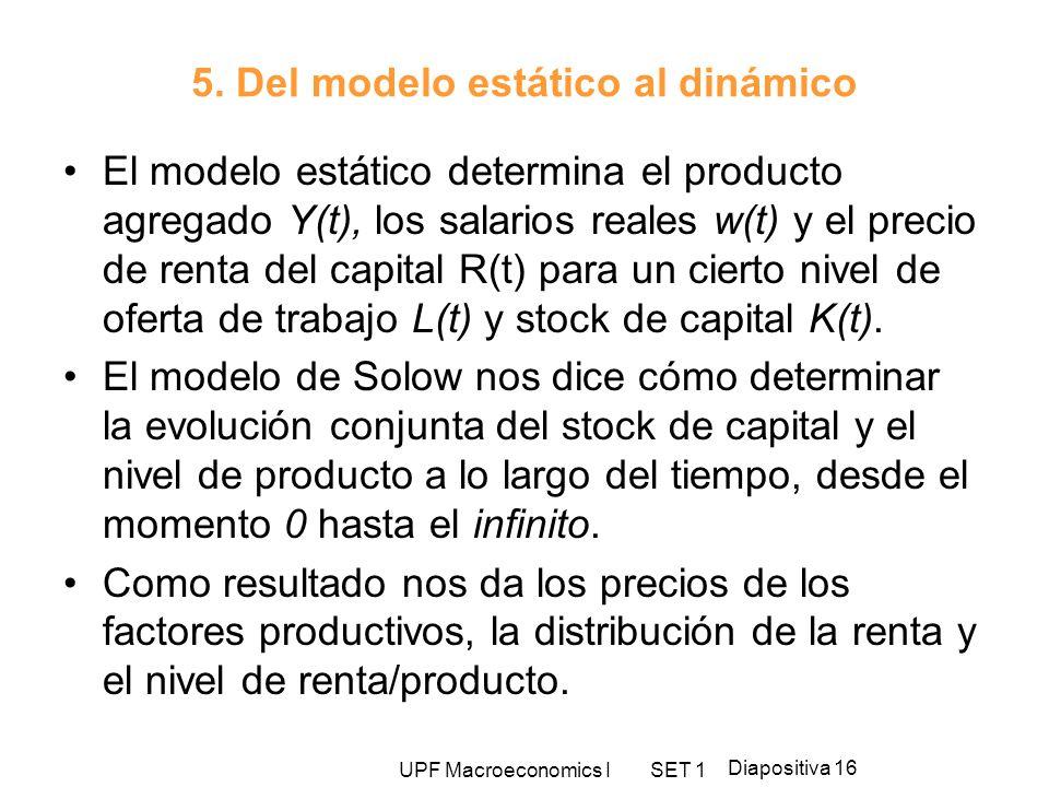 UPF Macroeconomics I SET 1 Diapositiva 16 5. Del modelo estático al dinámico El modelo estático determina el producto agregado Y(t), los salarios real