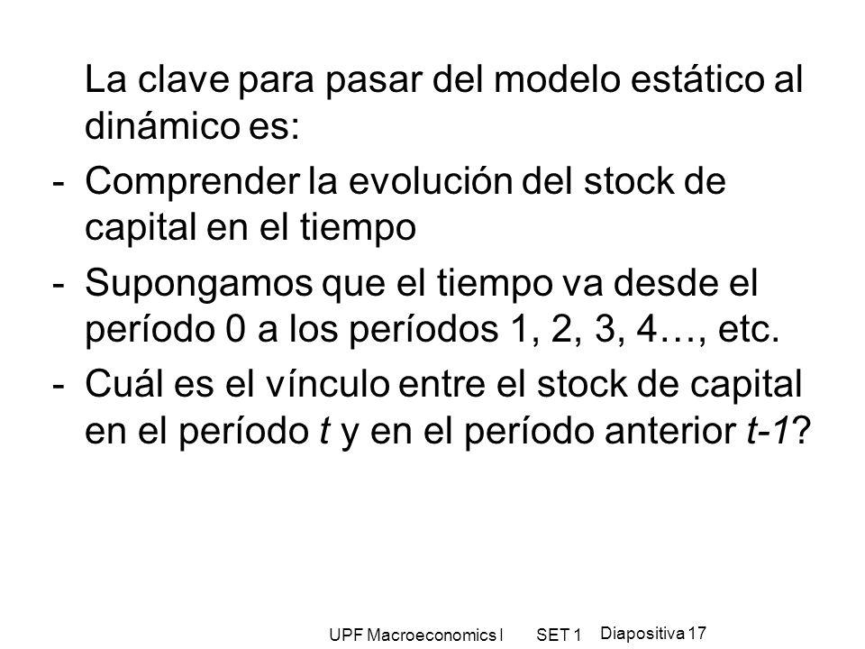 UPF Macroeconomics I SET 1 Diapositiva 17 La clave para pasar del modelo estático al dinámico es: -Comprender la evolución del stock de capital en el