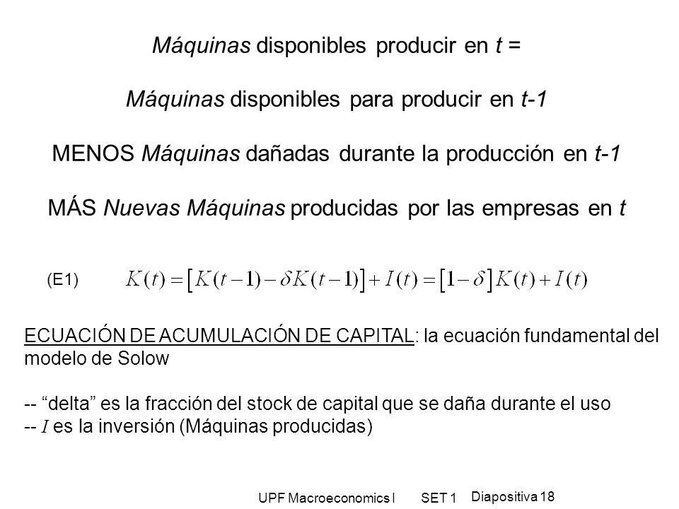 UPF Macroeconomics I SET 1 Diapositiva 18 Máquinas disponibles producir en t = Máquinas disponibles para producir en t-1 MENOS Máquinas dañadas durant