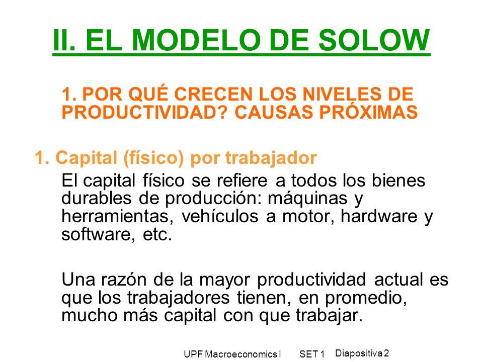 UPF Macroeconomics I SET 1 Diapositiva 2 II. EL MODELO DE SOLOW 1. POR QUÉ CRECEN LOS NIVELES DE PRODUCTIVIDAD? CAUSAS PRÓXIMAS 1. Capital (físico) po